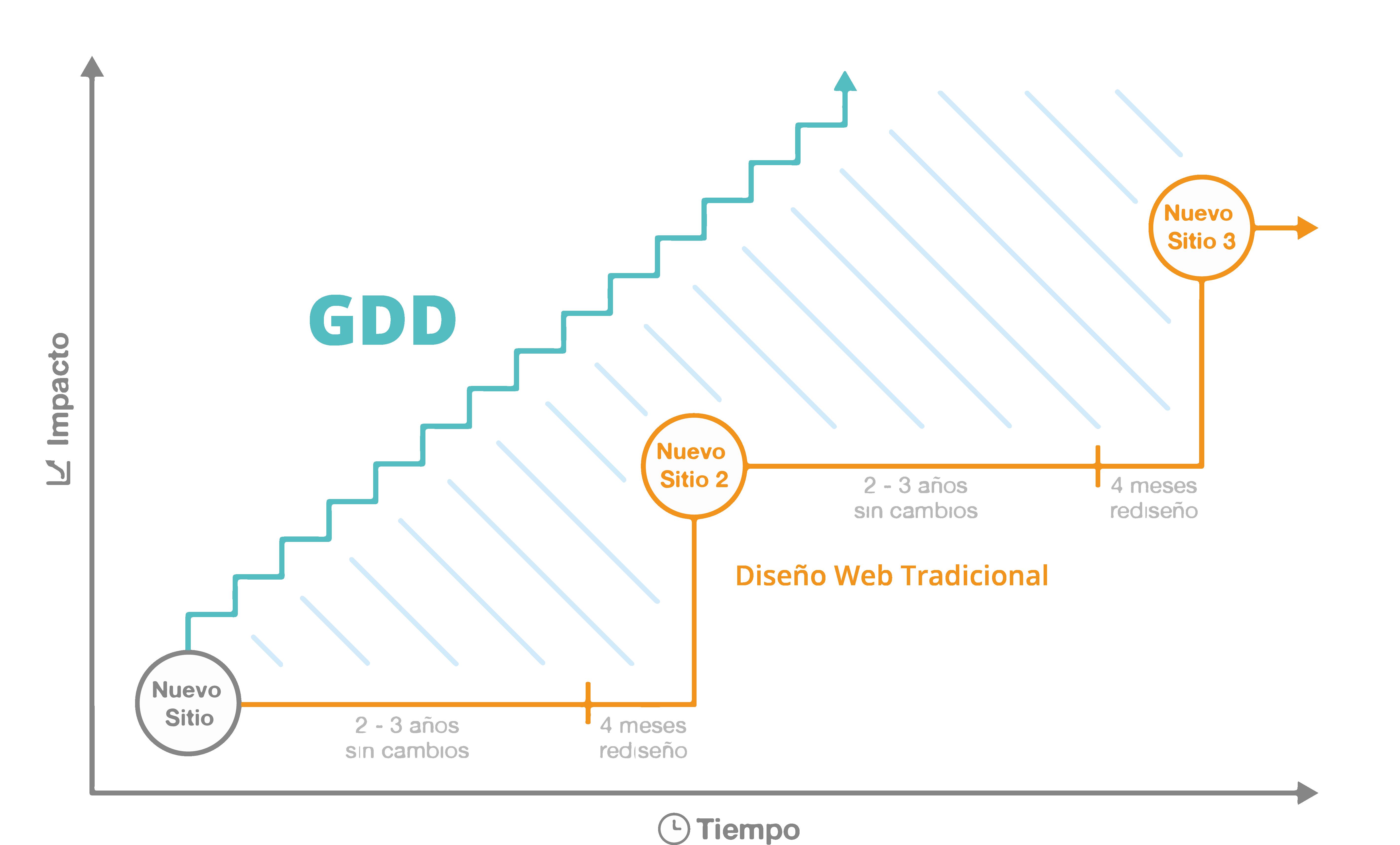 diseño web enfocado al crecimiento-04.png
