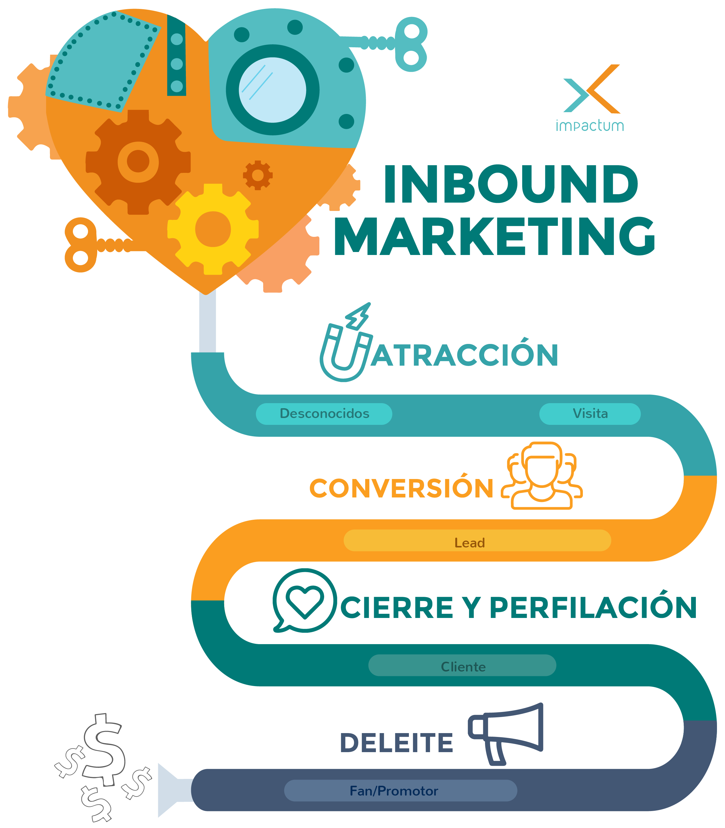 MAQUINA INBOUND MARKETING.png