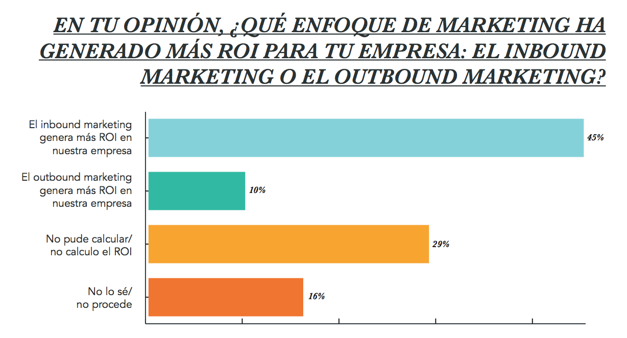 estadistica-enfoque-marketing.png