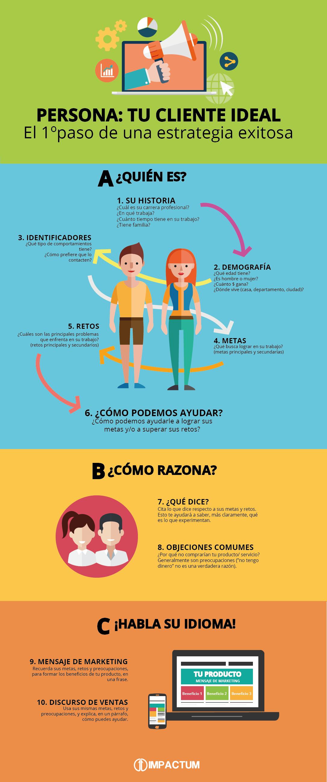 Buyer Persona: herramienta para estrategias de mercadotecnia y ventas