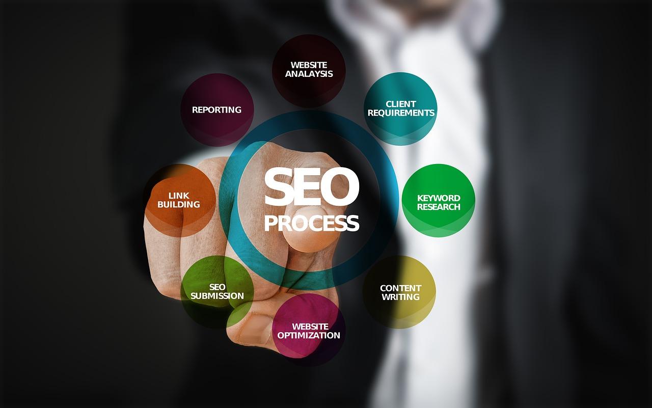 optimizar tu página web