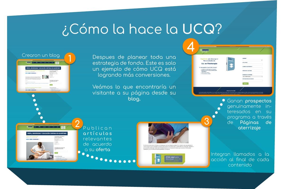 ejemplos-instituciones-que-usan-inbound-ucq
