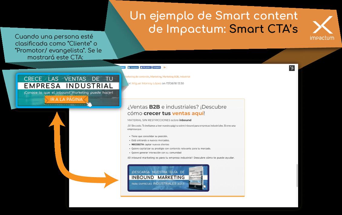 smart content ejemplo